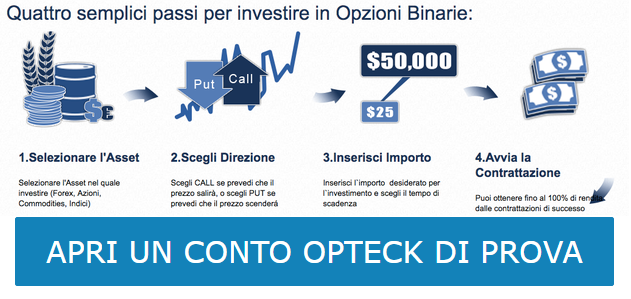 opteck-investimenti