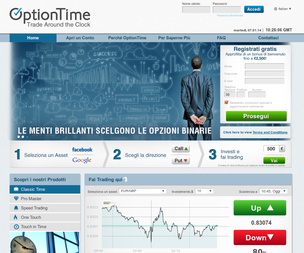 Vault options binary trading signals live review 2015