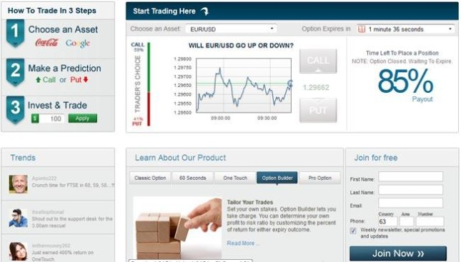Top option demo trading