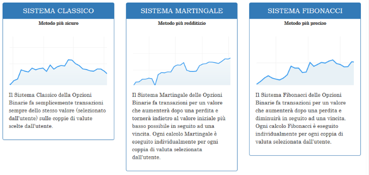 binary option robot sistemi di trading