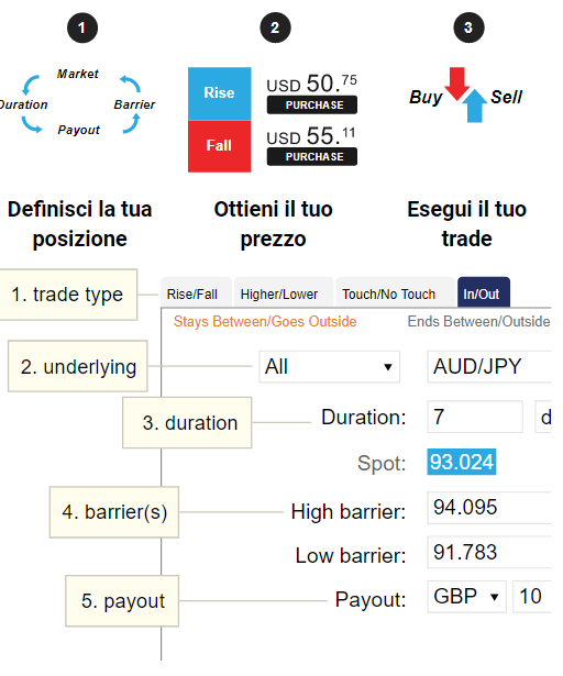 Avalible options trading software for nifty