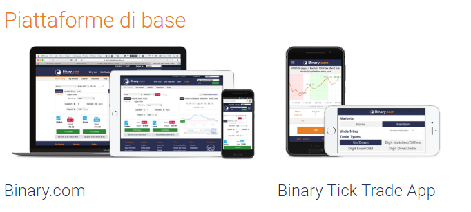 binary.com-piattaforma base