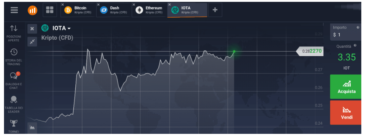 IQ Option iota