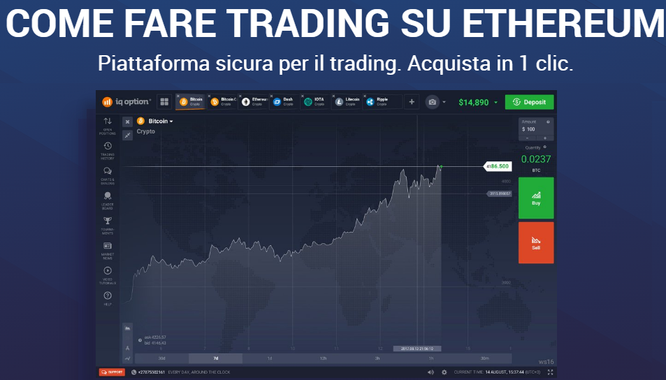 trading su ethereum con iq option