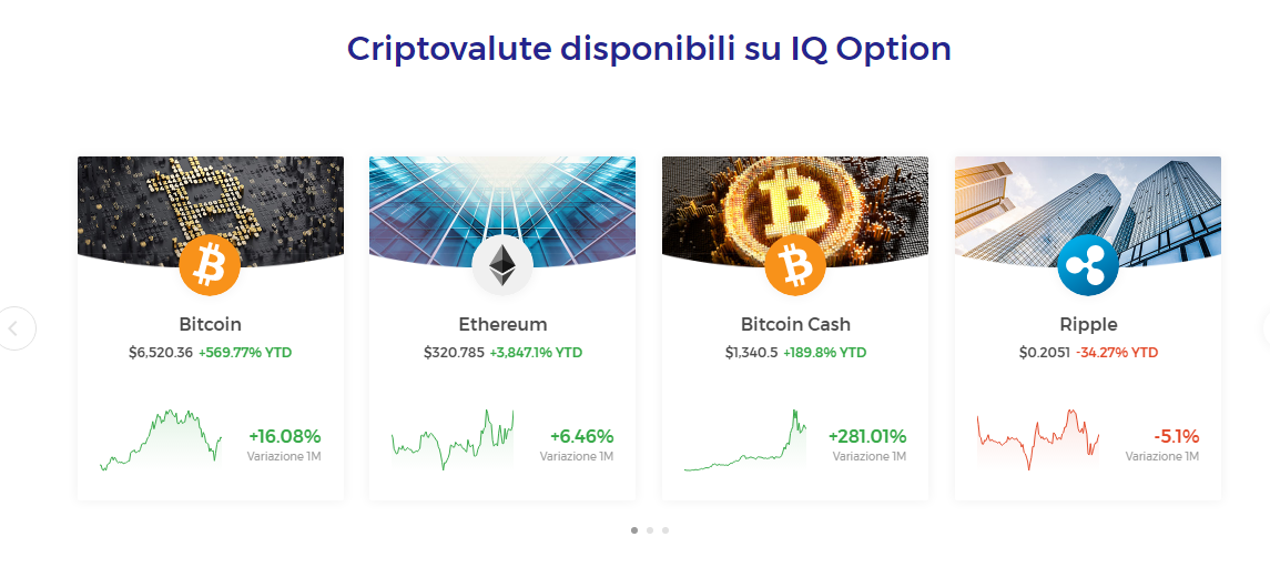 Come investire in bitcoin senza comprarli con IQ Option