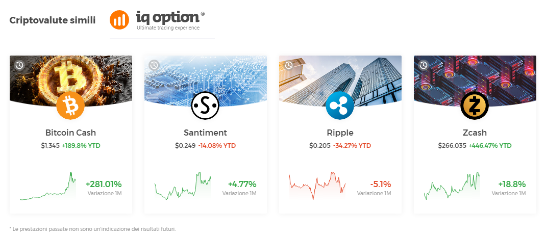 Investire in Bitcoin con IQ Option e le opzioni binarie
