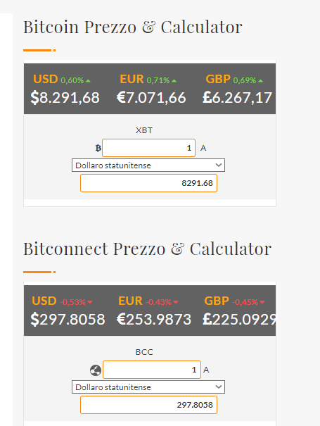 BitConnect.co: trading criptovalute