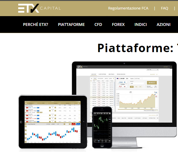 ETX capital piattaforme