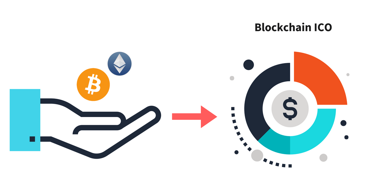 ICO - Initial Coin Offering: storia