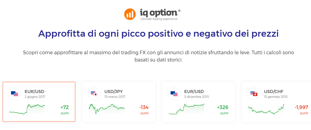 trading su forex iq option