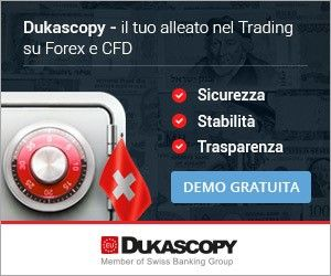 Banco Dukascopy