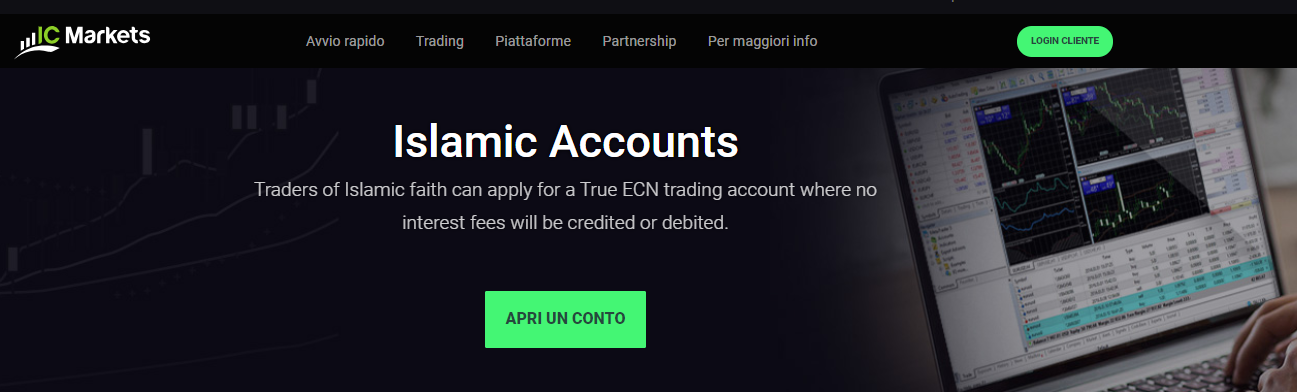 IC Markets account islamico