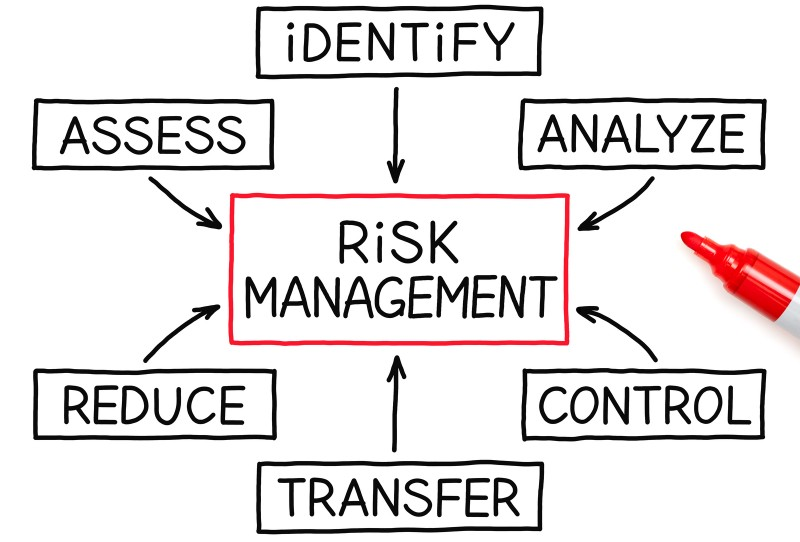 Risk management: come suddividerlo?