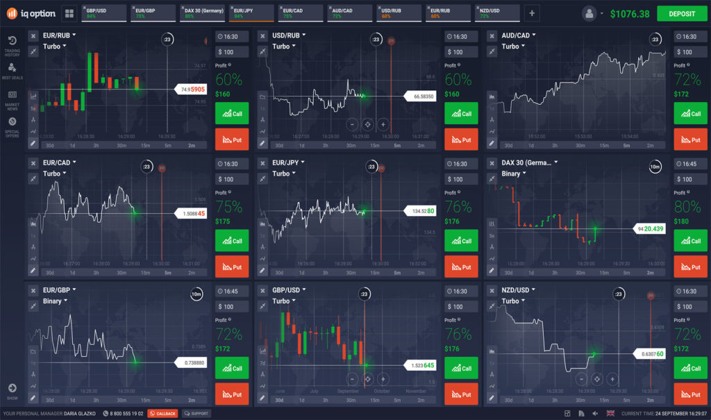 Come fare trading su materie prime con IQ Option