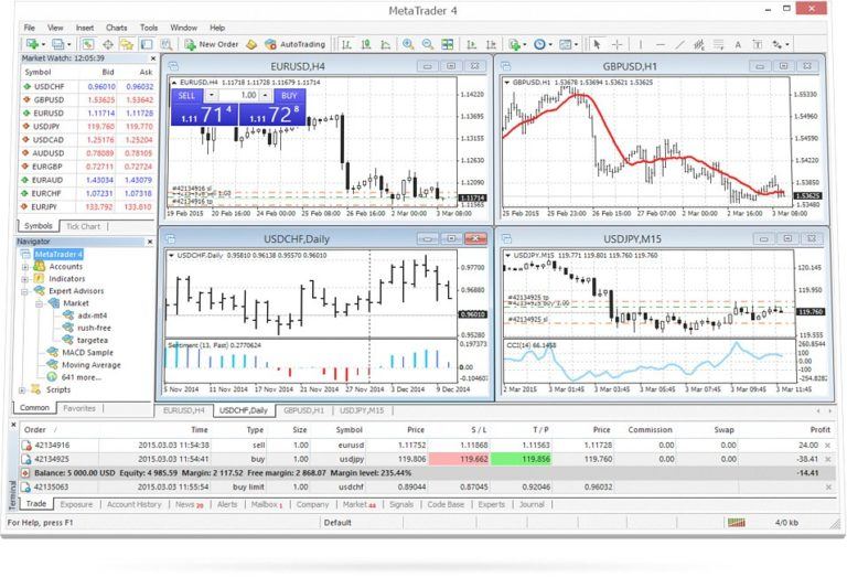 Come installare MetaTrader 4
